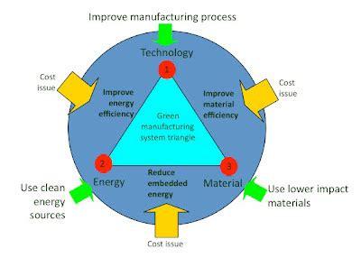 Introduction to Power Electronics - Zanjan University of